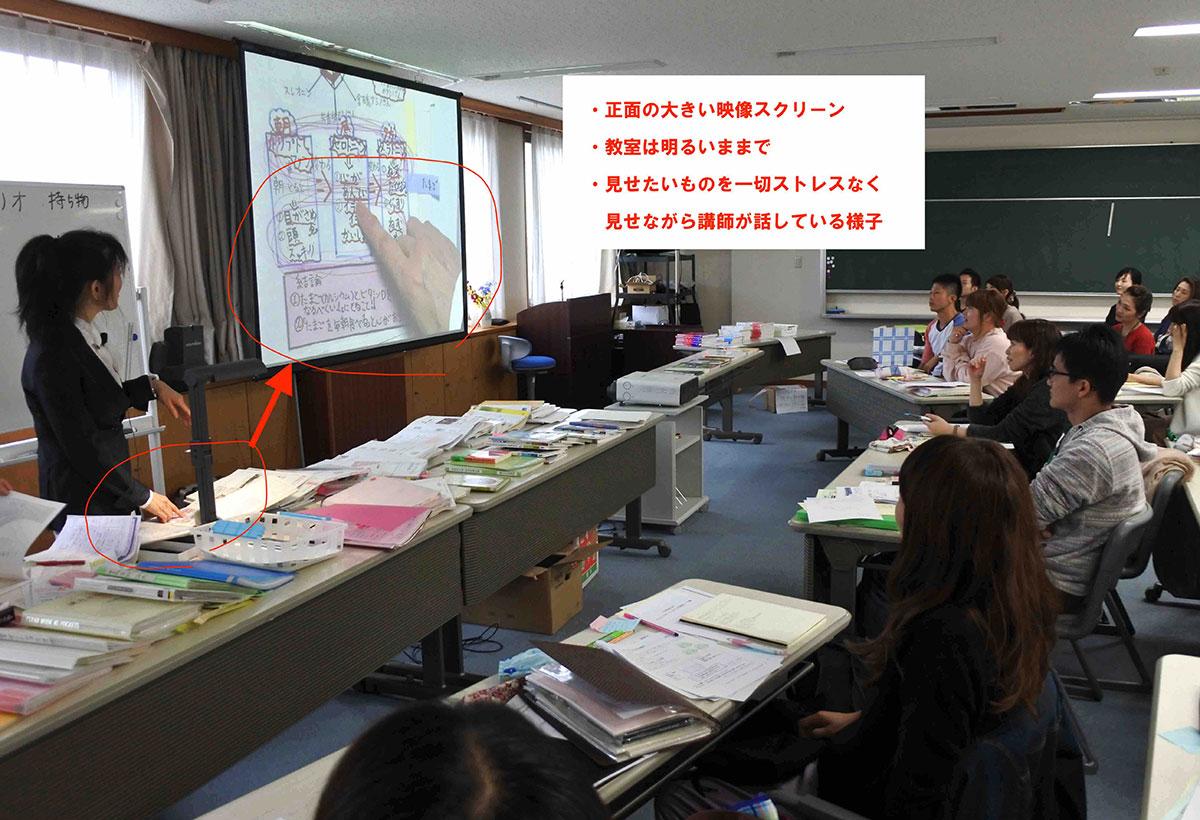 オンライン学習の通信機器