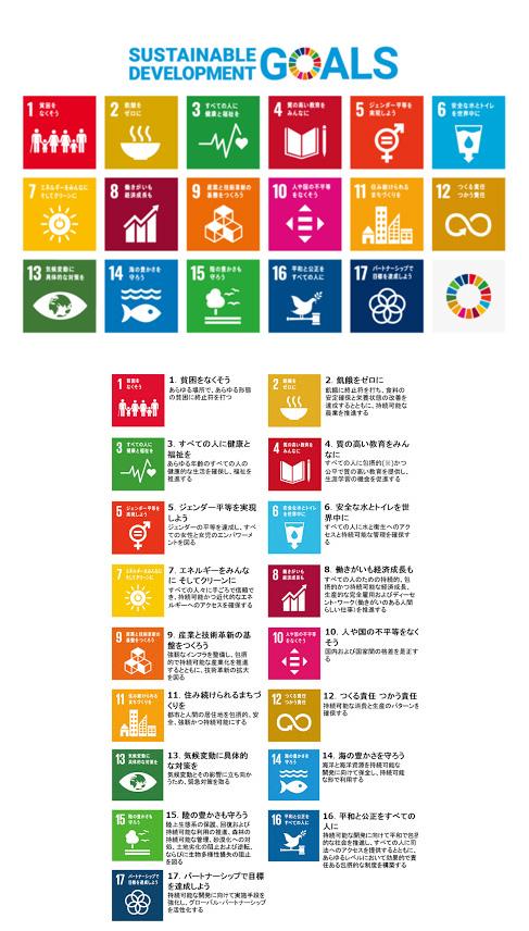 持続可能な開発目標(SDGs)とは…のイメージ画像