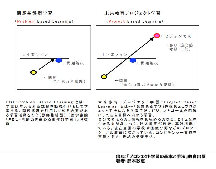 [イメージ図]